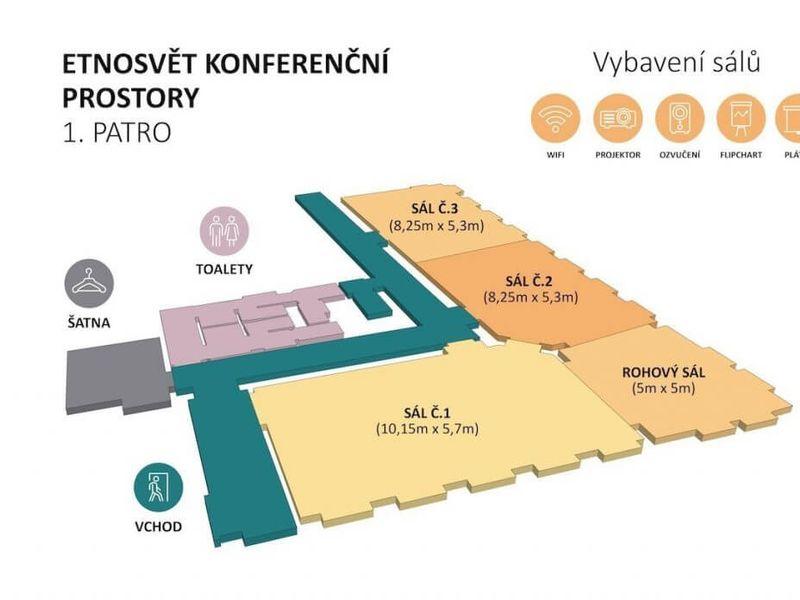 Etnosvět Events -
